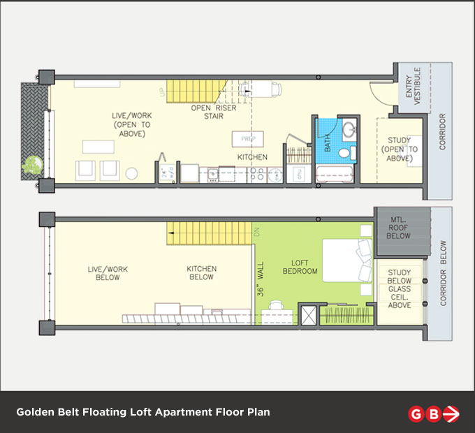 Floating lofts golden belt for Plan de loft